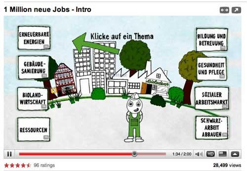 The Greens took their plan of one million new Green jobs to YouTube
